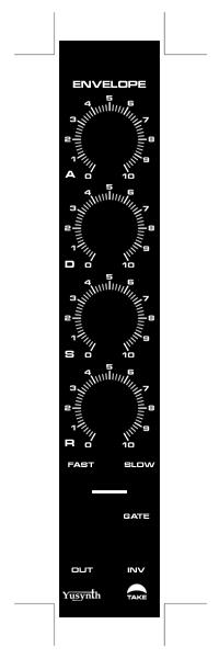 ADSR-Panel